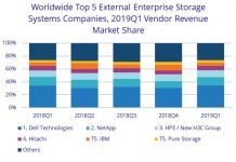 Storage vendor share Q1 2019