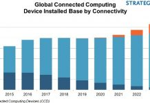 5G connected devices forecast