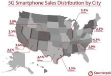 5G smartphone distribution in US cities