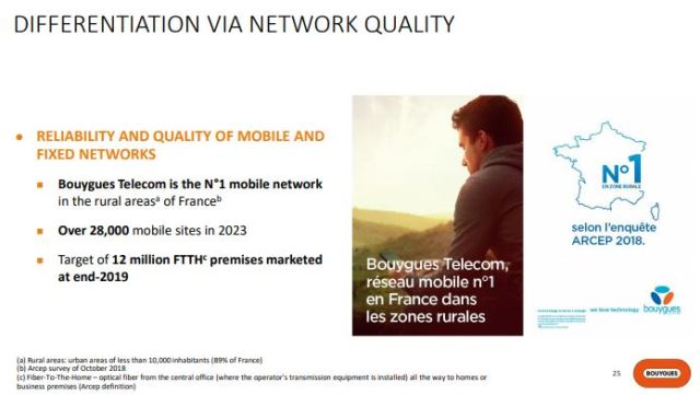 Bouygues Telecom network