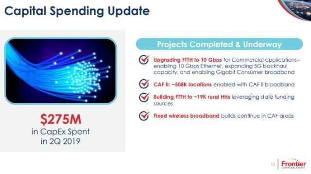 Frontier Communications Capex Q2 2019