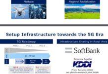 KDDI 5G roadmap