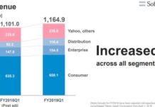 SoftBank revenue June quarter 2019