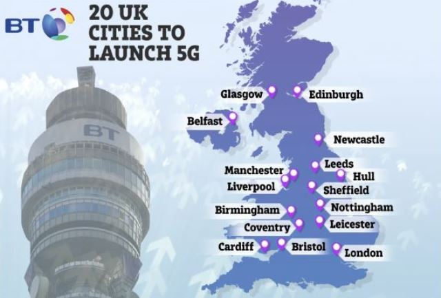 BT 5G network in 20 towns