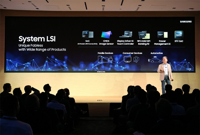 Samsung Exynos 990 launch