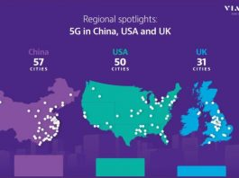 5G network coverage in US, UK and China