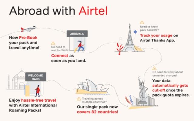 Airtel's international roaming plans