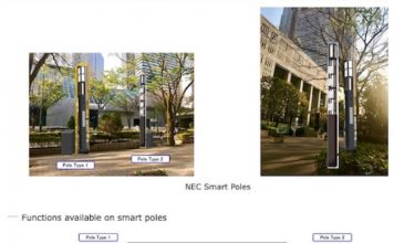 5G Antenna-equipped Smart Poles