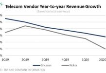 Ericsson and Nokia revenue growth 2020