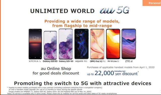 KDDI AU 5G network Japan
