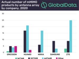 5G Massive MIMO vendors