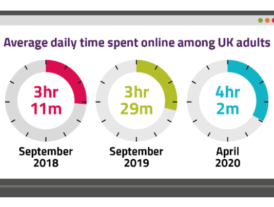 UK online spending