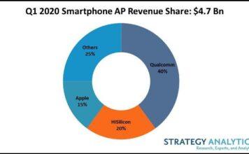 Smartphone Apps Processor Revenue Q1 2020