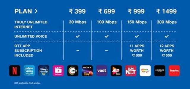 Reliance Jio revises prices for JioFiber