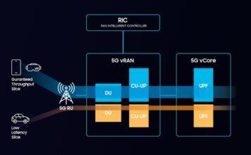 5G E2E network slicing