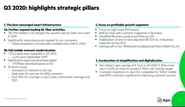 KPN strategy Q3 2020