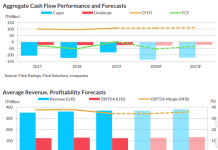 Thailand 5G forecast report