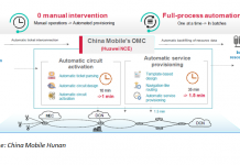 China Mobile OMC