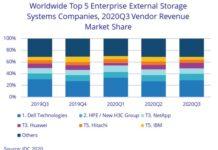 Storage leaders during Q3 2020