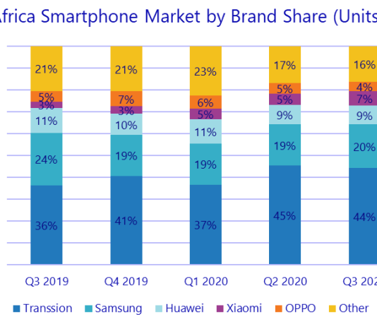 Top smartphone brands in Africa Q3 2020