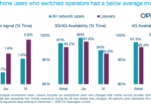 Mobile network experience in India