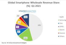 Smartphone wholesale revenue share Q1 2021