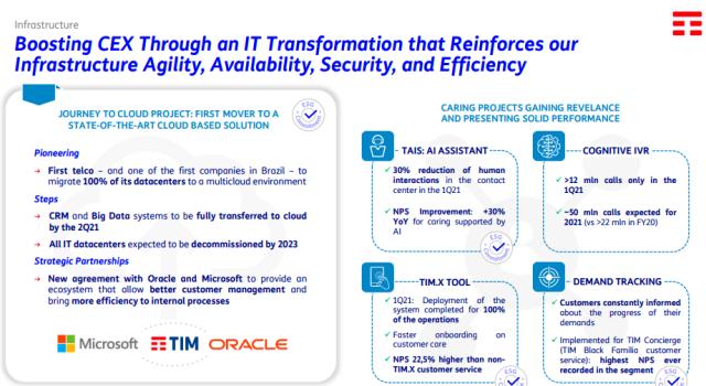 TIM IT infrastructure