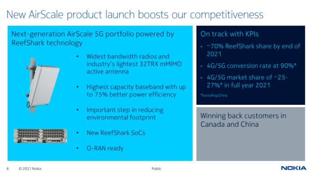 Nokia AirScale product advantage